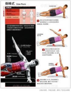 徒手锻炼前锯肌的方法
